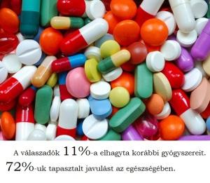 Gyógyszer text